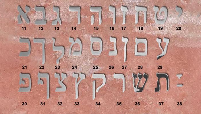 articolo-ebraico-scritta-in-acciaio