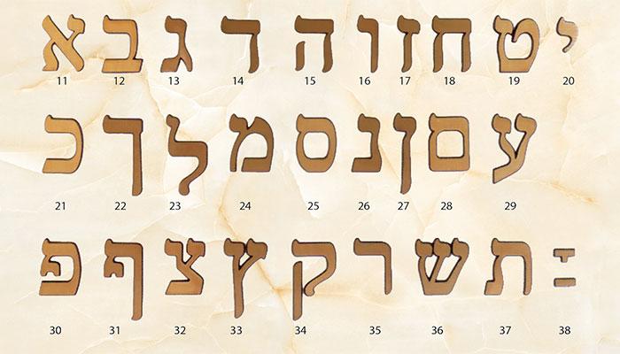 articolo-ebraico-scritta-in-bronzo